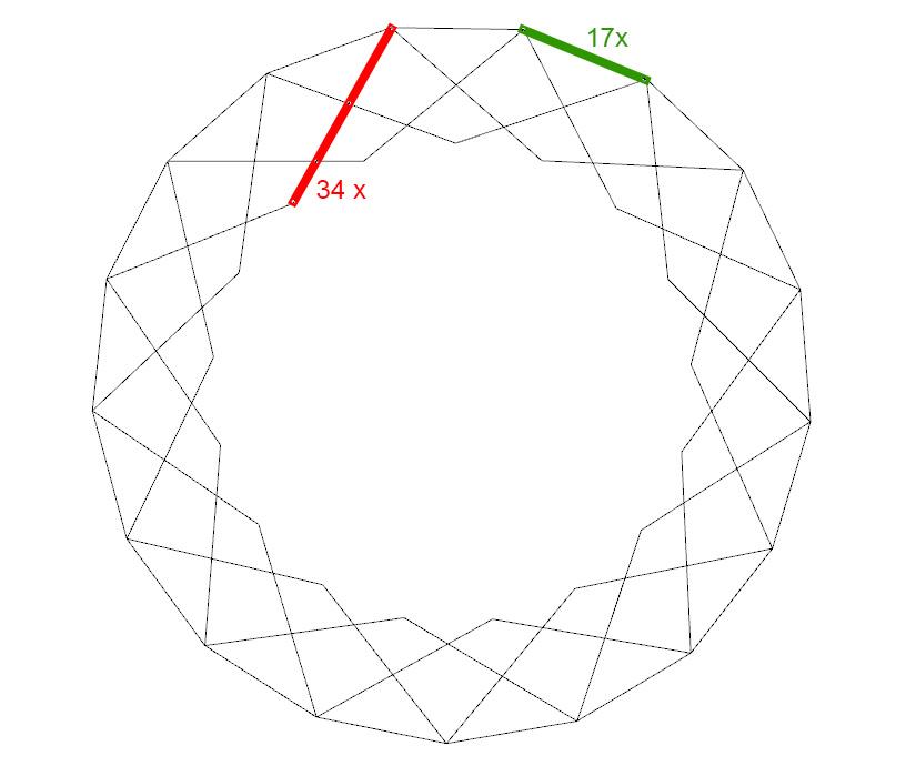 struktur-17-34